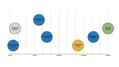 Apple Pages Timeline