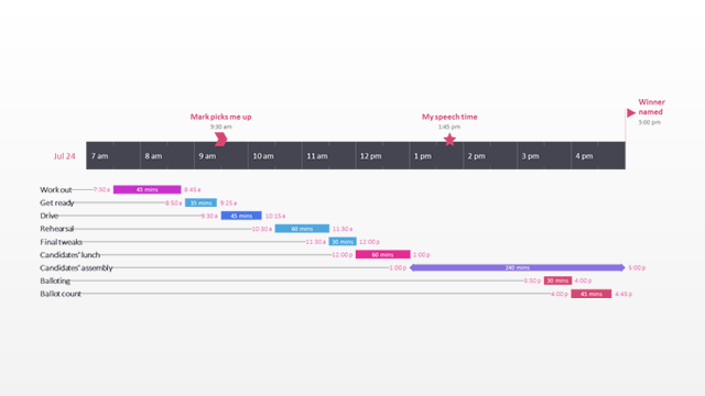 Office timeline free timeline templates for professionals daily schedule toneelgroepblik