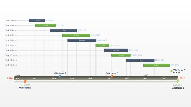 Gantt-Diagramm-Vorlage PowerPoint