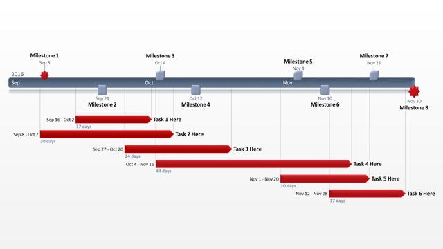diagramme de temps projet PowerPoint