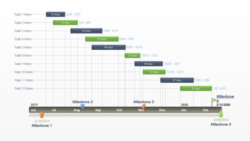 Excel Timeline Tutorial Free Template Export To Ppt