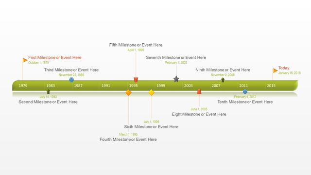 lege tijdlijn - gratis voorbeelden tijdlijn