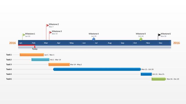 projectplan gratis voorbeelden tijdlijn