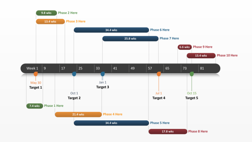 Project management free timeline templates for Ms powerpoint timeline template
