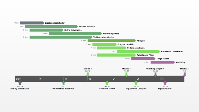 Free timeline templates for professionals project overview maxwellsz