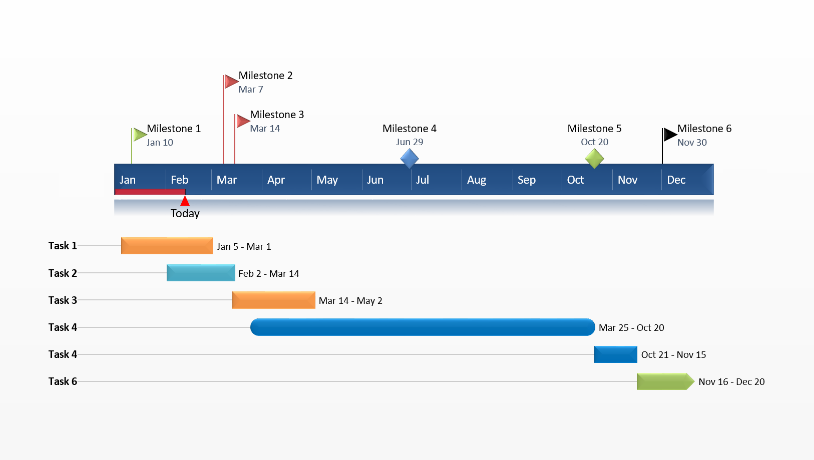Office Timeline Free Timeline Templates For Professionals - Project timeline powerpoint template