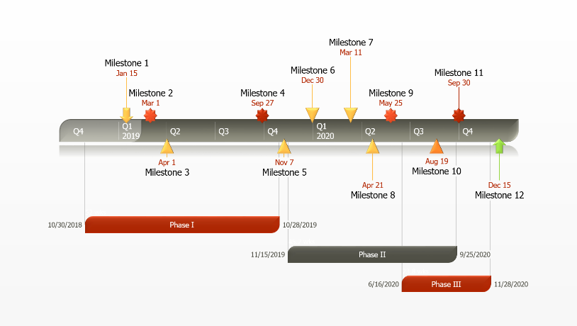 Project Timeline Template for PowerPoint