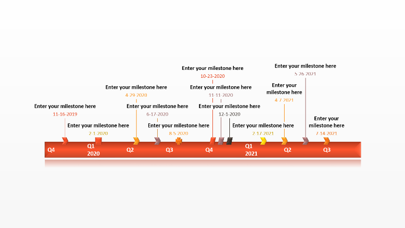Exemple de frise chronologique PowerPoint