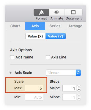 Increase the Vertical Axis scale
