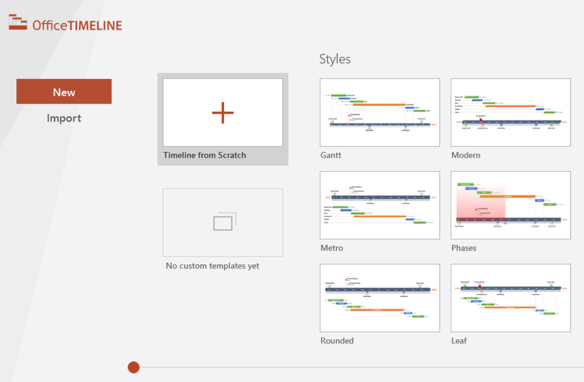 PowerPoint timeline and Gantt chart templates