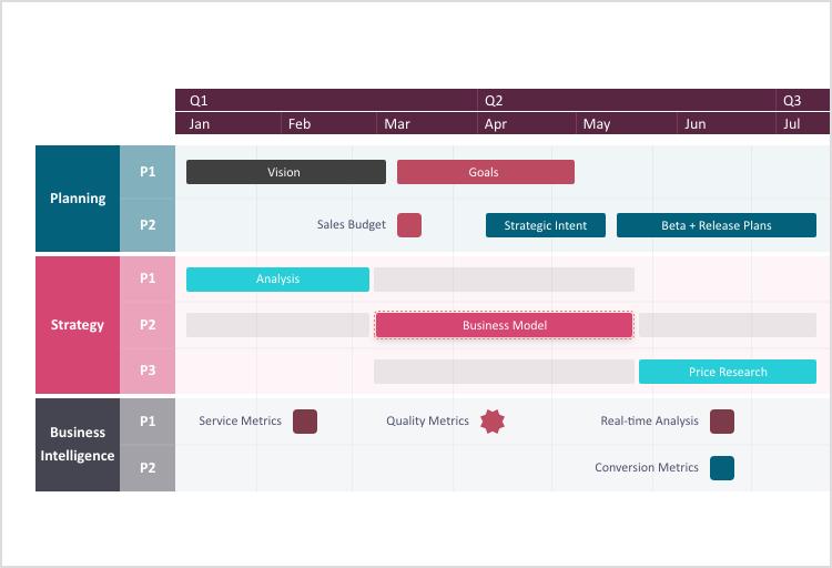 Mise à jour par glisser-déposer dans Office Timeline Pro+