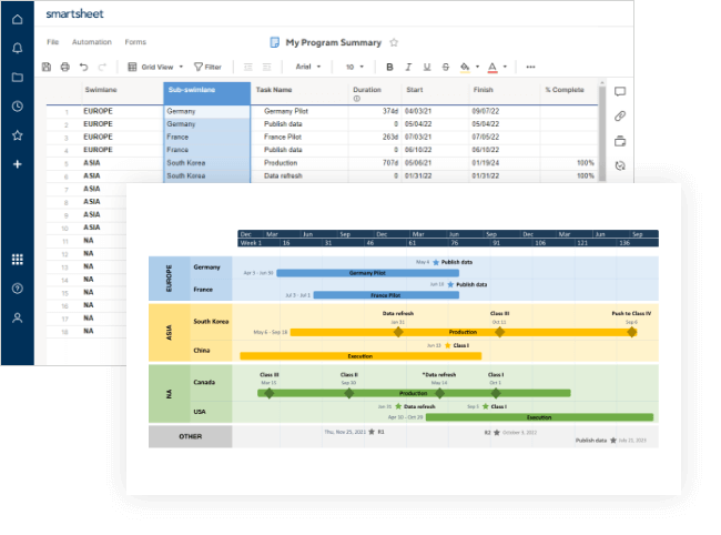 Importer de Smartsheet dans Office Timeline Pro+