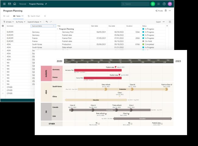 Importer de Wrike dans Office Timeline Pro+