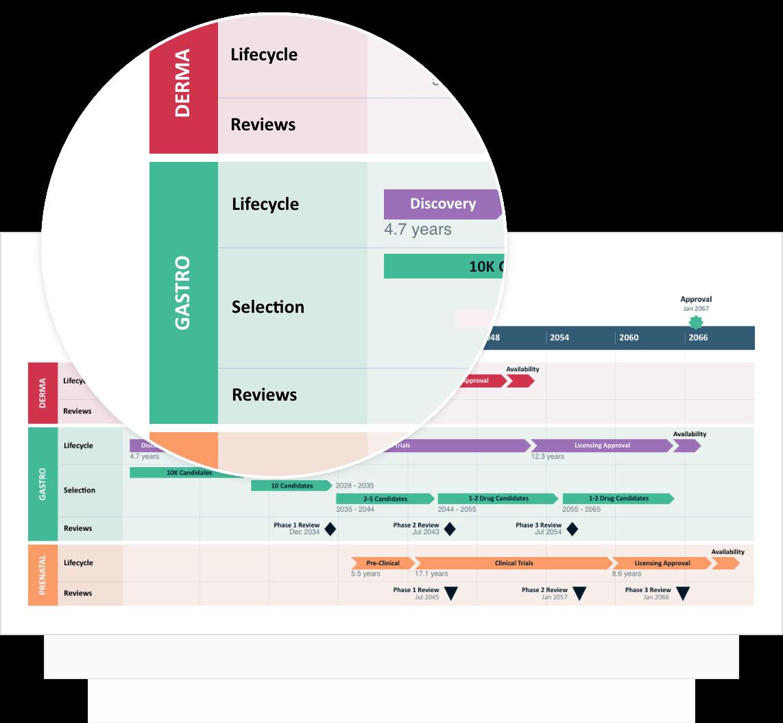 Diapositive de programme avec sous-couloirs