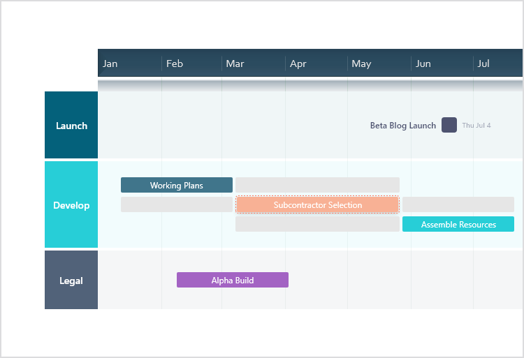 Einfaches Aktualisieren per Drag & Drop in Office Timeline Pro