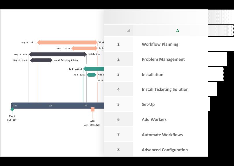 Exportez vers Excel à partir d'Office Timeline