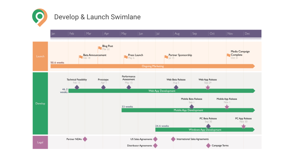 Roadmap-sjabloon voor productlancering