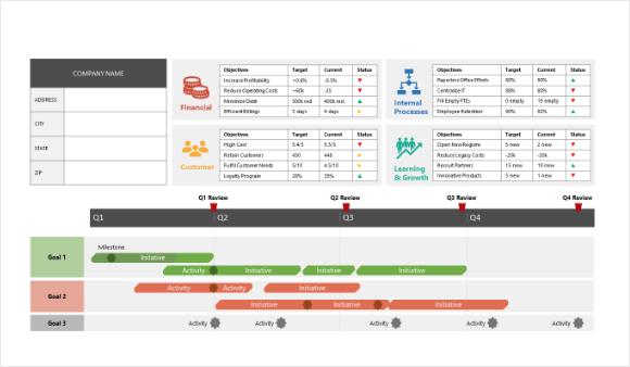 KPI Scorecard PowerPoint Template