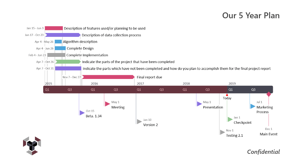 Branded timeline made with online timeline software
