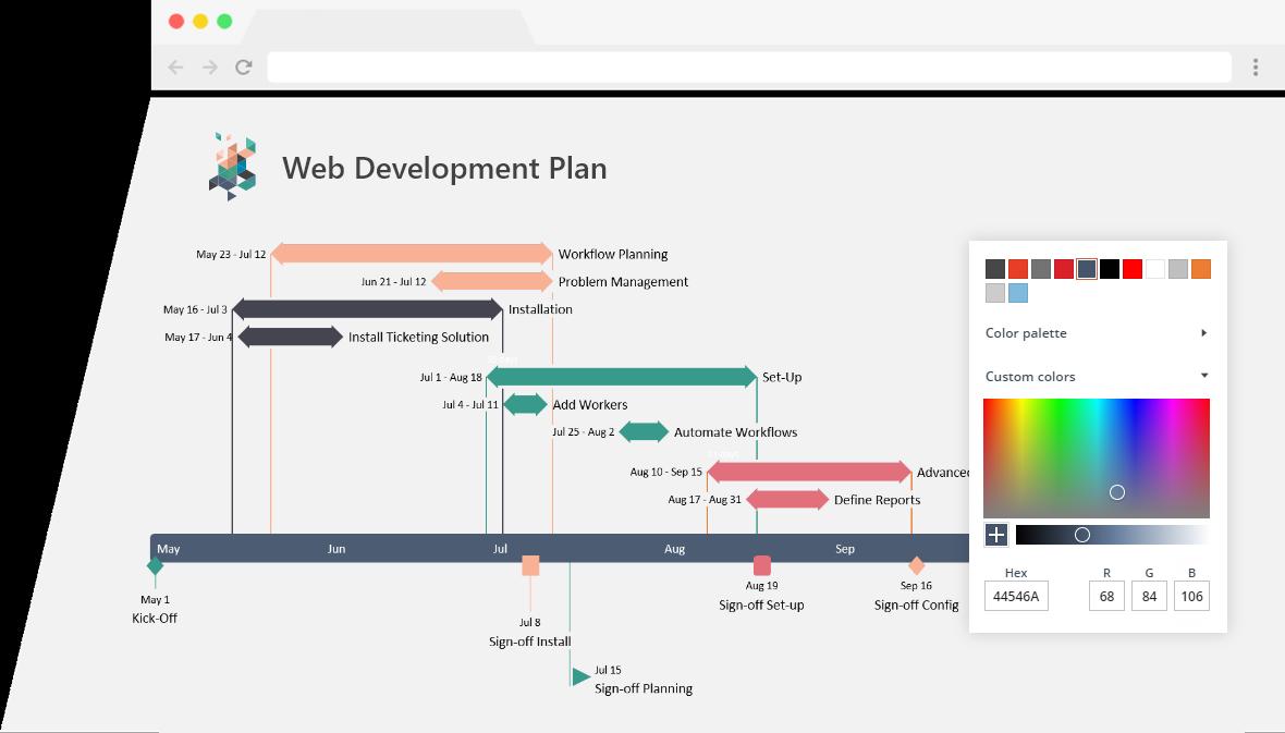 Diapositive avec frise chronologique, diagramme de Gantt et logo