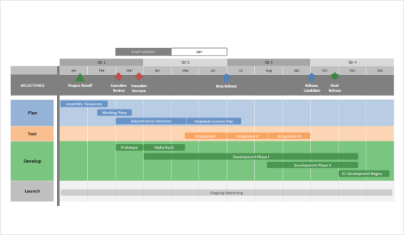 Product Roadmap Excel-sjabloon