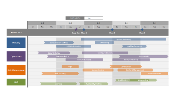 Technologie Roadmap Excel-sjabloon